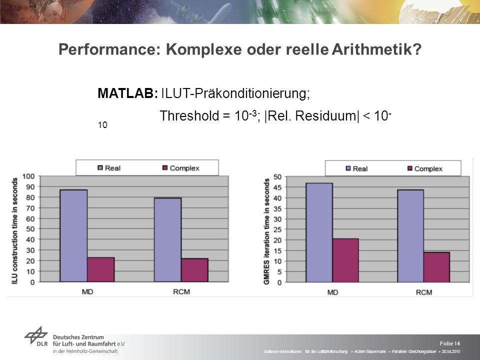Performance: Komplexe oder reelle Arithmetik