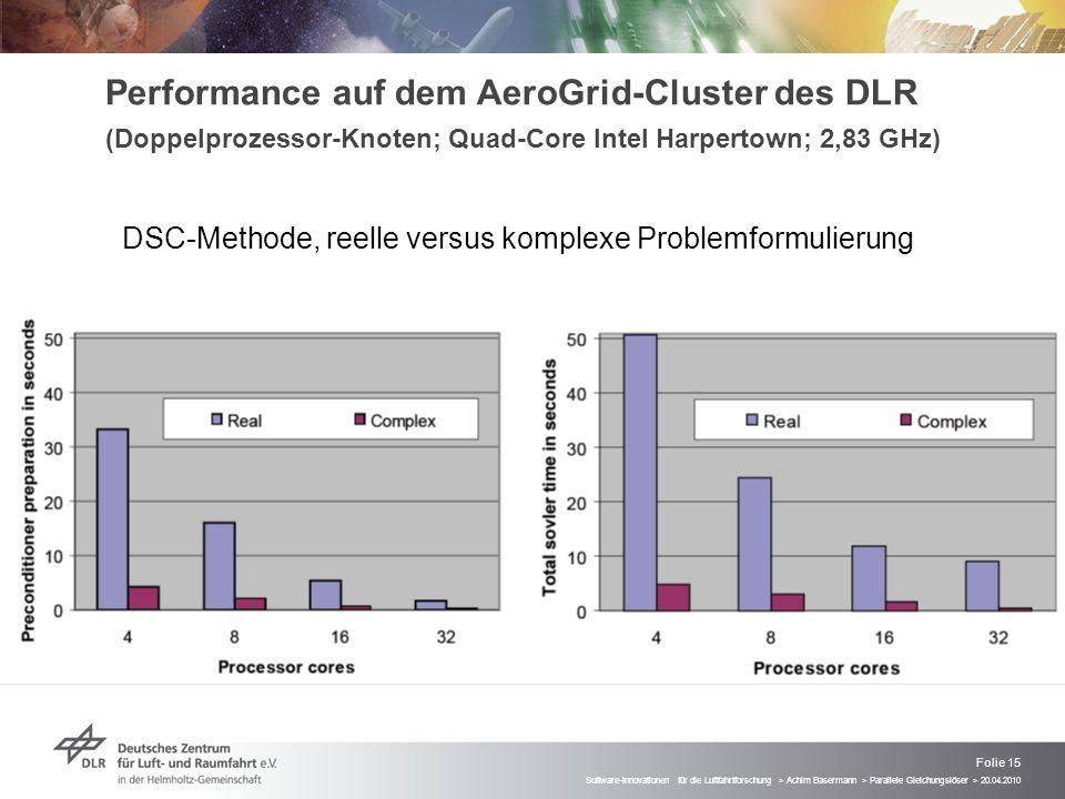Performance auf dem AeroGrid-Cluster des DLR (Doppelprozessor-Knoten; Quad-Core Intel Harpertown; 2,83 GHz)