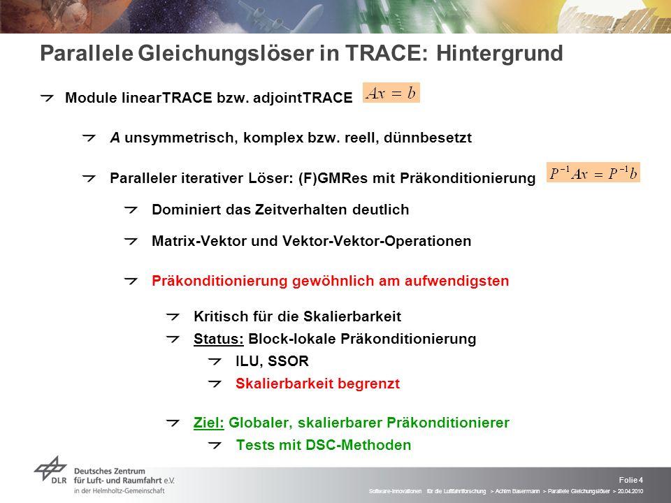 Parallele Gleichungslöser in TRACE: Hintergrund
