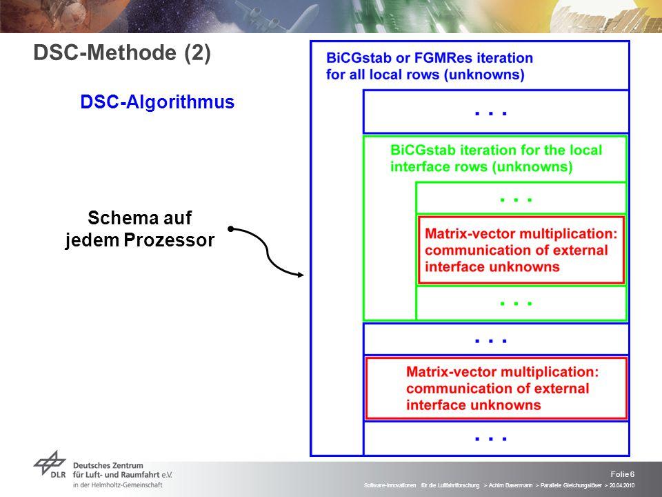 DSC-Methode (2) DSC-Algorithmus Schema auf jedem Prozessor