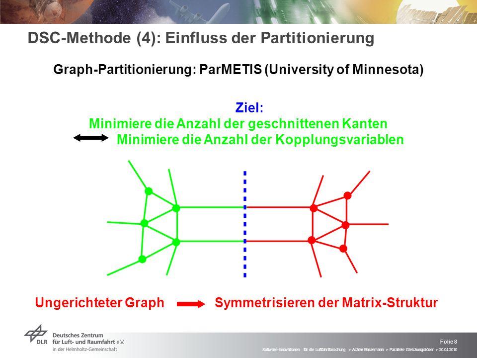 DSC-Methode (4): Einfluss der Partitionierung