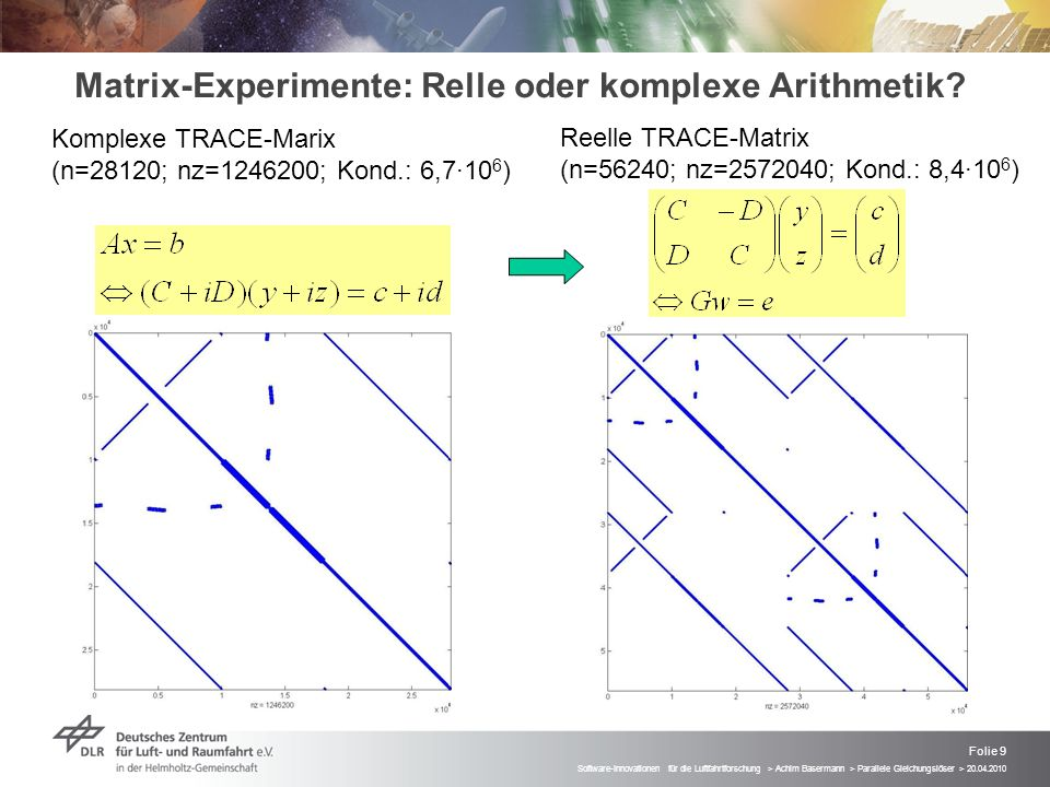 Matrix-Experimente: Relle oder komplexe Arithmetik