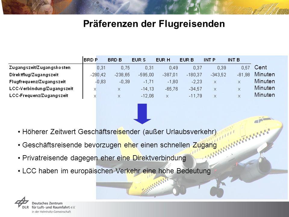 Präferenzen der Flugreisenden