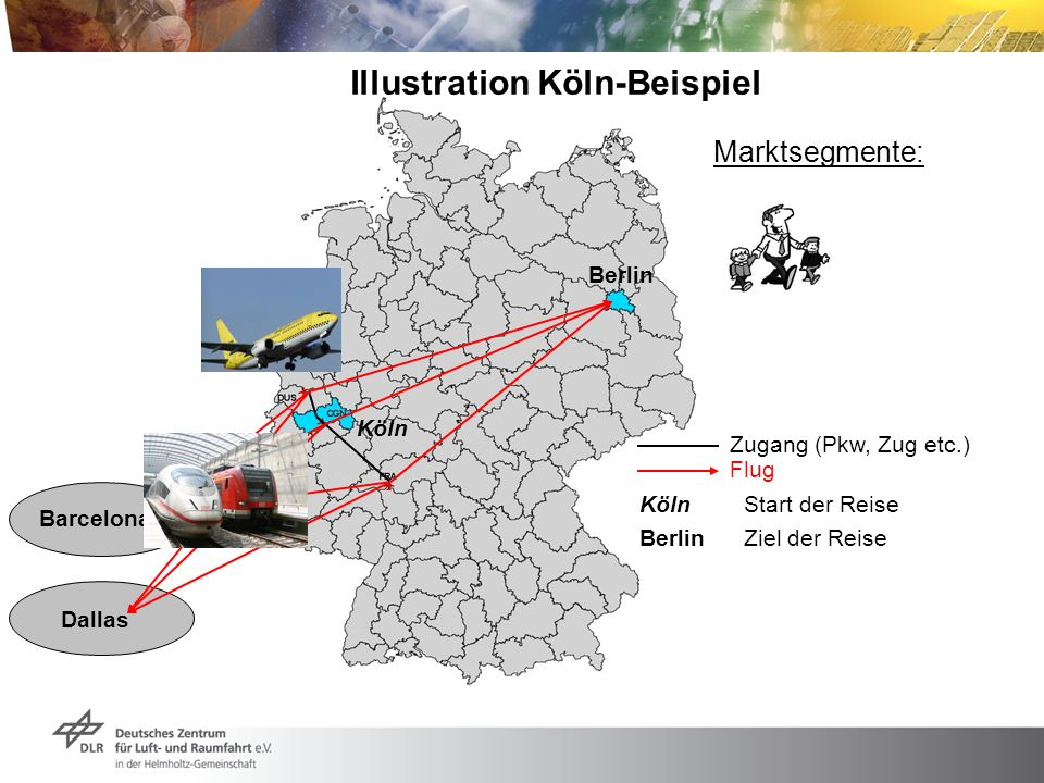 Illustration Köln-Beispiel