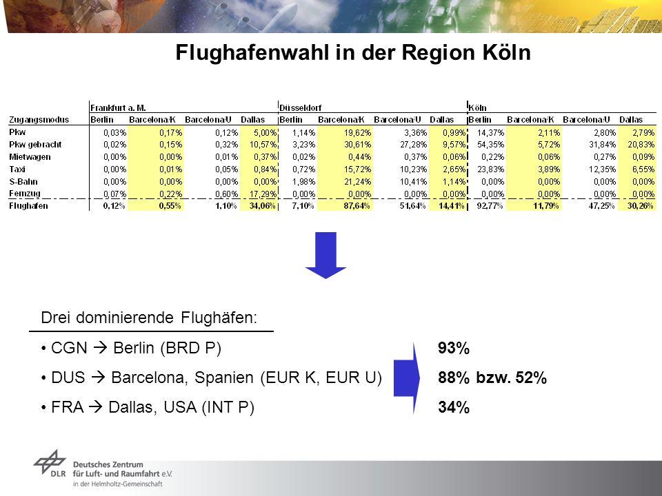 Flughafenwahl in der Region Köln