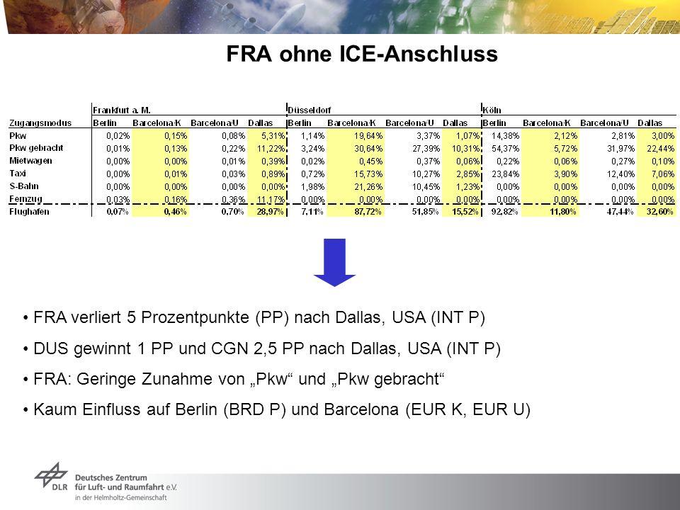 FRA ohne ICE-Anschluss