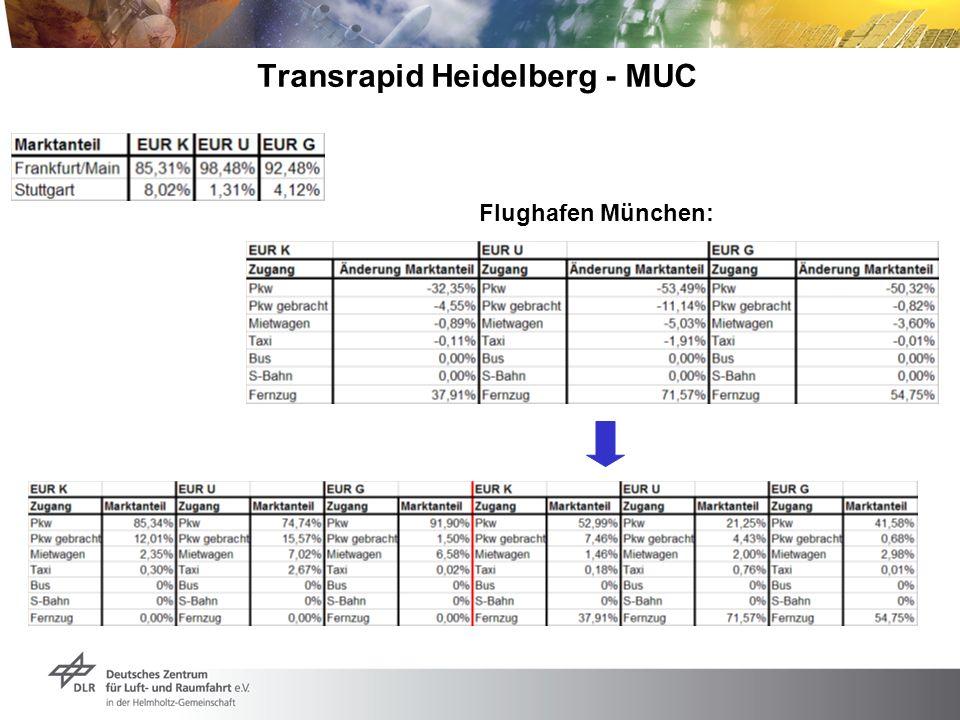 Transrapid Heidelberg - MUC