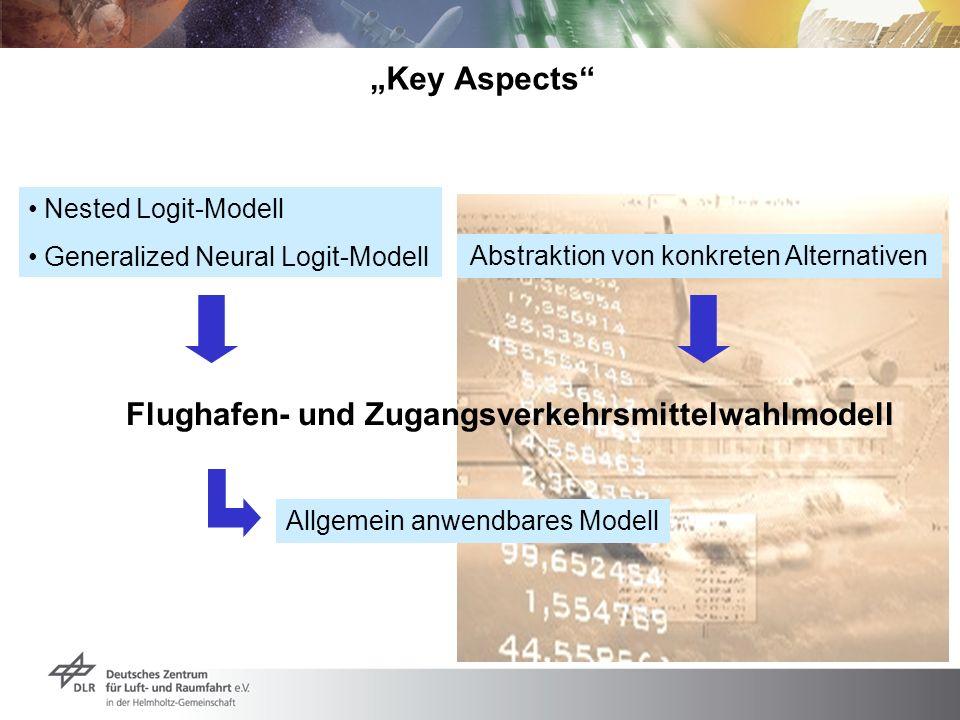 Flughafen- und Zugangsverkehrsmittelwahlmodell