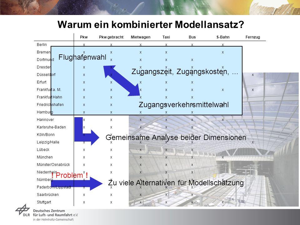 Warum ein kombinierter Modellansatz