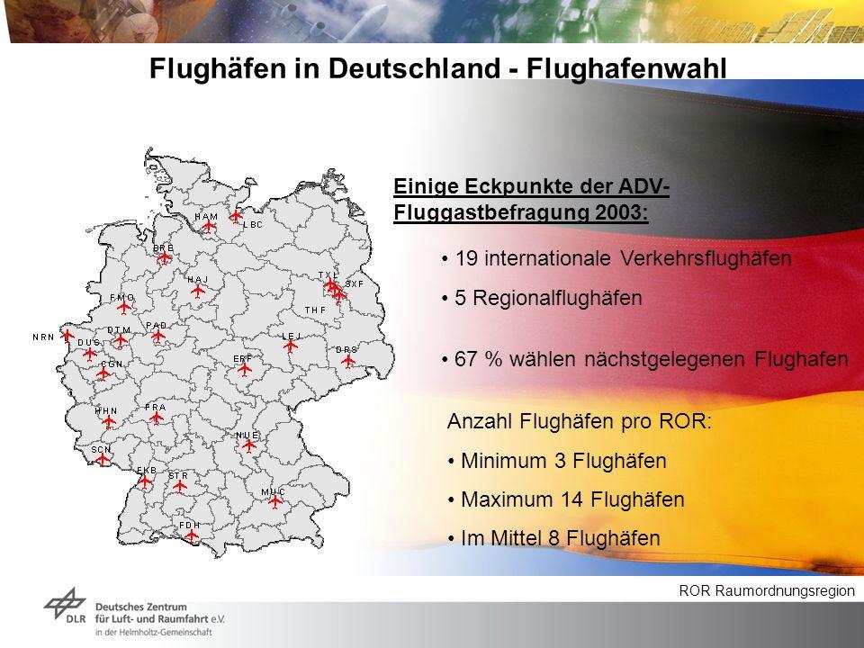 Flughäfen in Deutschland - Flughafenwahl
