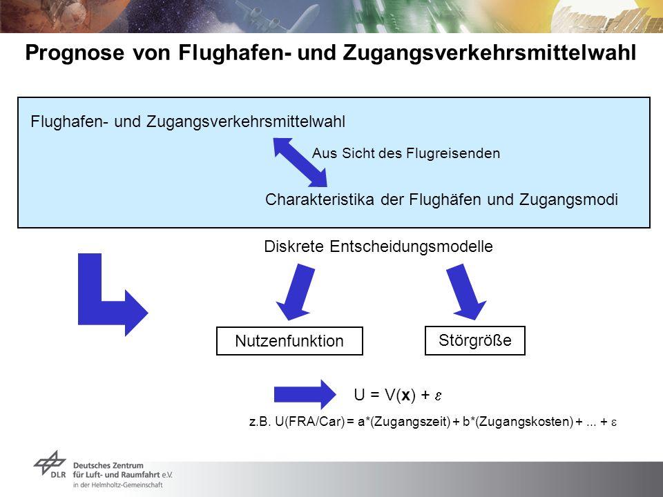 Prognose von Flughafen- und Zugangsverkehrsmittelwahl
