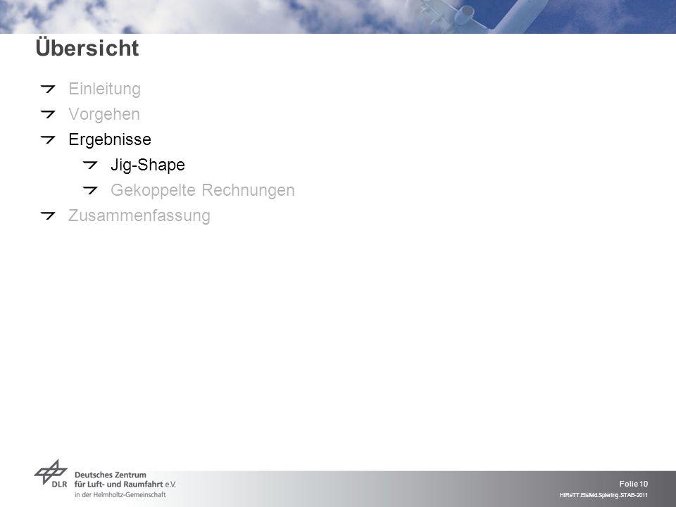 Übersicht Einleitung Vorgehen Ergebnisse Jig-Shape
