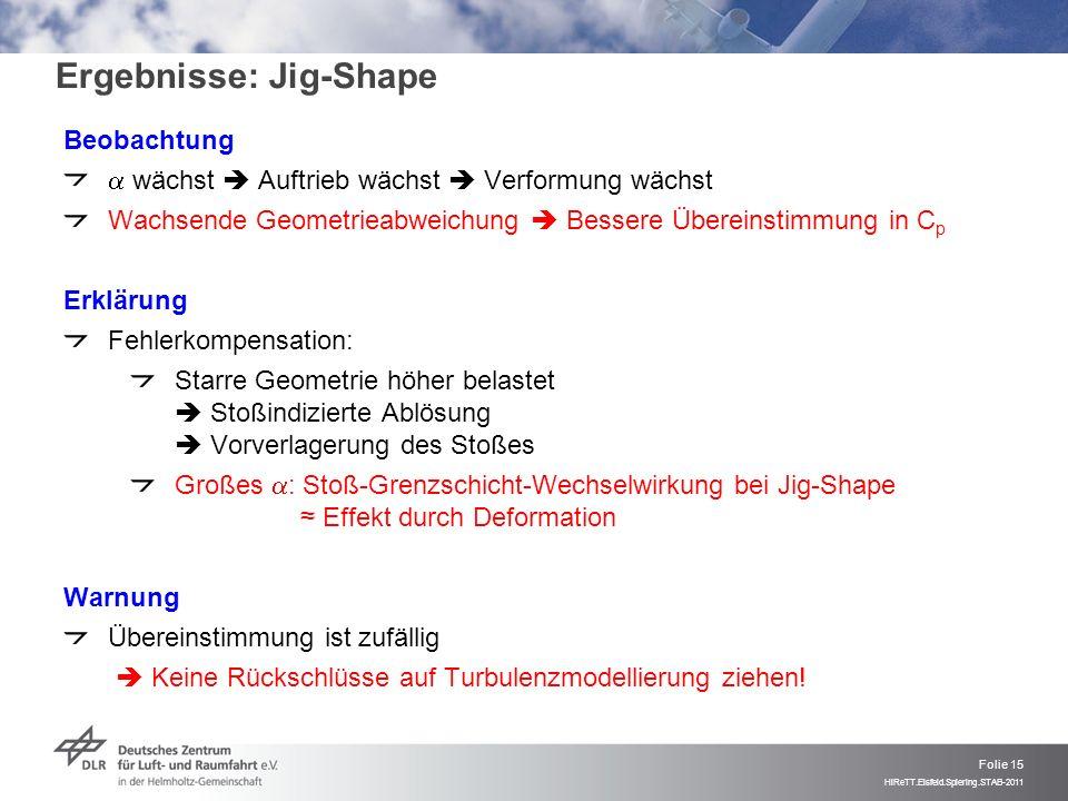 Ergebnisse: Jig-Shape