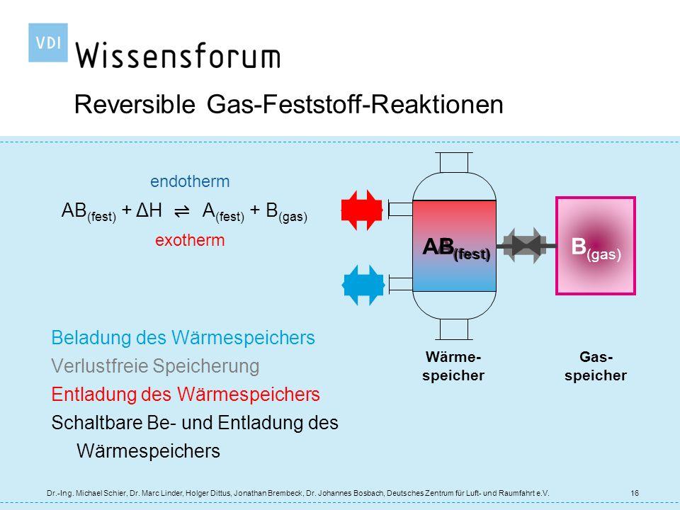 Reversible Gas-Feststoff-Reaktionen