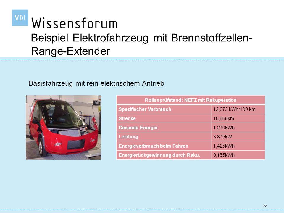 Beispiel Elektrofahrzeug mit Brennstoffzellen-Range-Extender