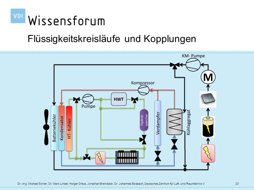 Flüssigkeitskreisläufe und Kopplungen