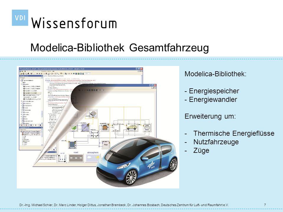 Modelica-Bibliothek Gesamtfahrzeug