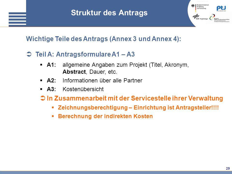 Struktur des Antrags Wichtige Teile des Antrags (Annex 3 und Annex 4):