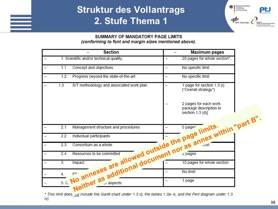 Struktur des Vollantrags 2. Stufe Thema 1