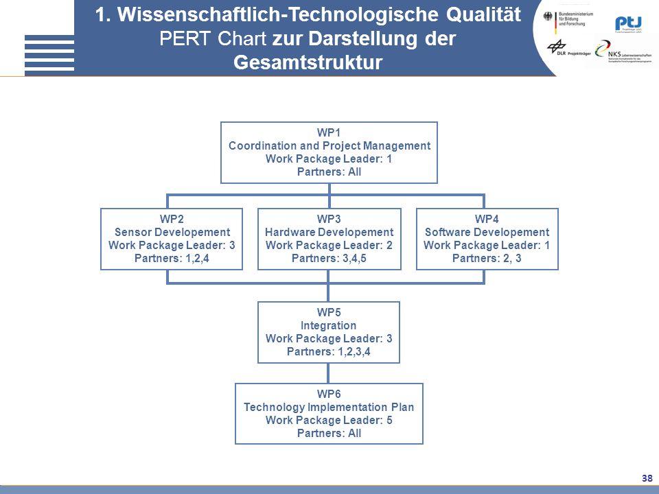 1. Wissenschaftlich-Technologische Qualität PERT Chart zur Darstellung der Gesamtstruktur