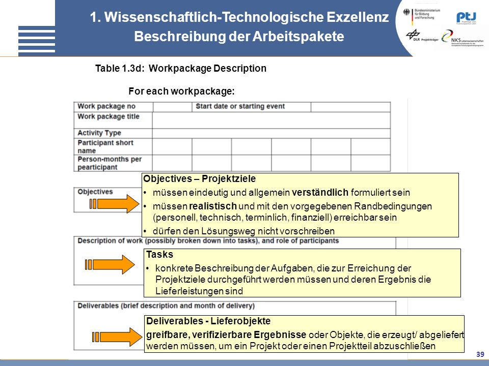 1. Wissenschaftlich-Technologische Exzellenz