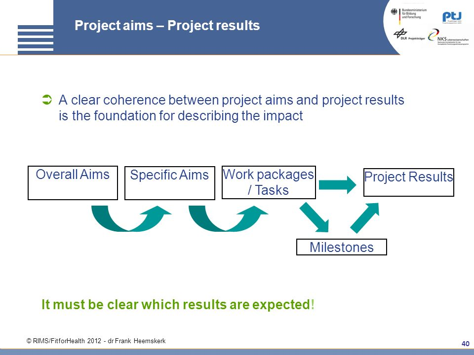 Project aims – Project results