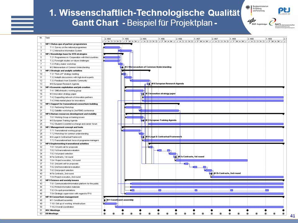 1. Wissenschaftlich-Technologische Qualität