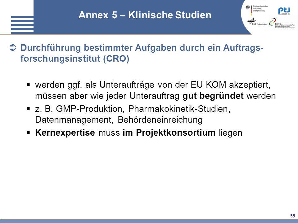 Annex 5 – Klinische Studien