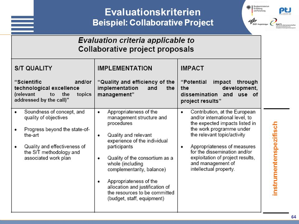 Evaluationskriterien Beispiel: Collaborative Project