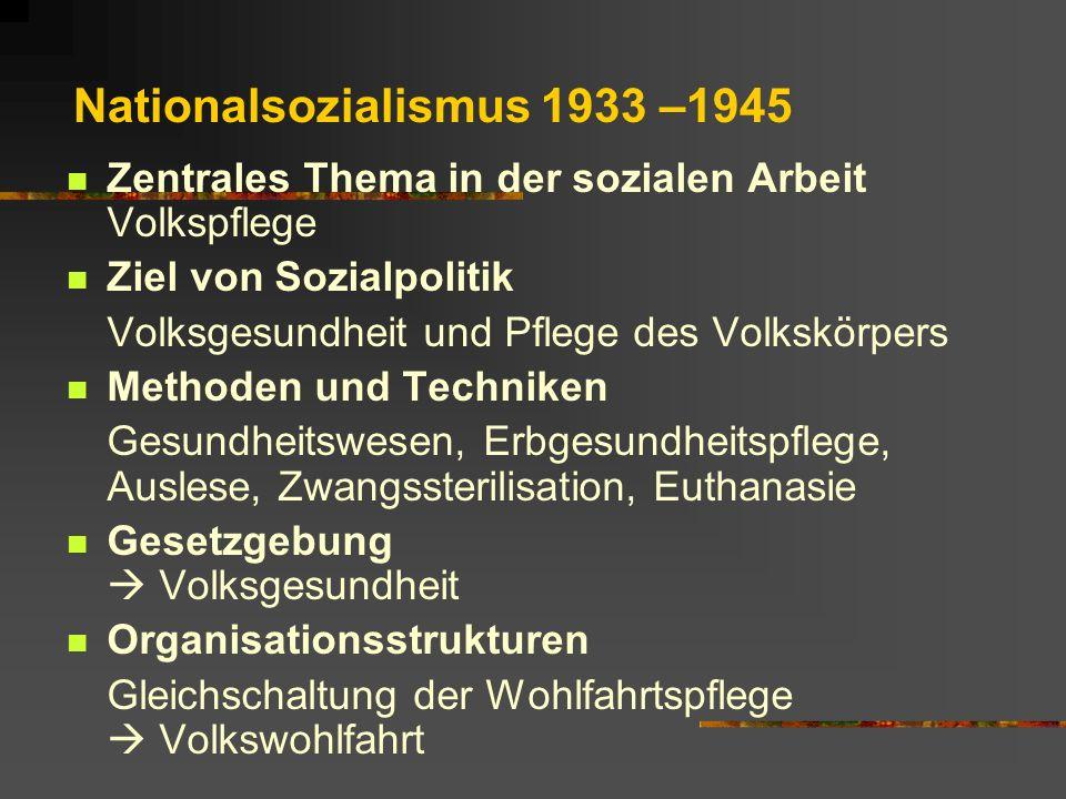 Nationalsozialismus 1933 –1945