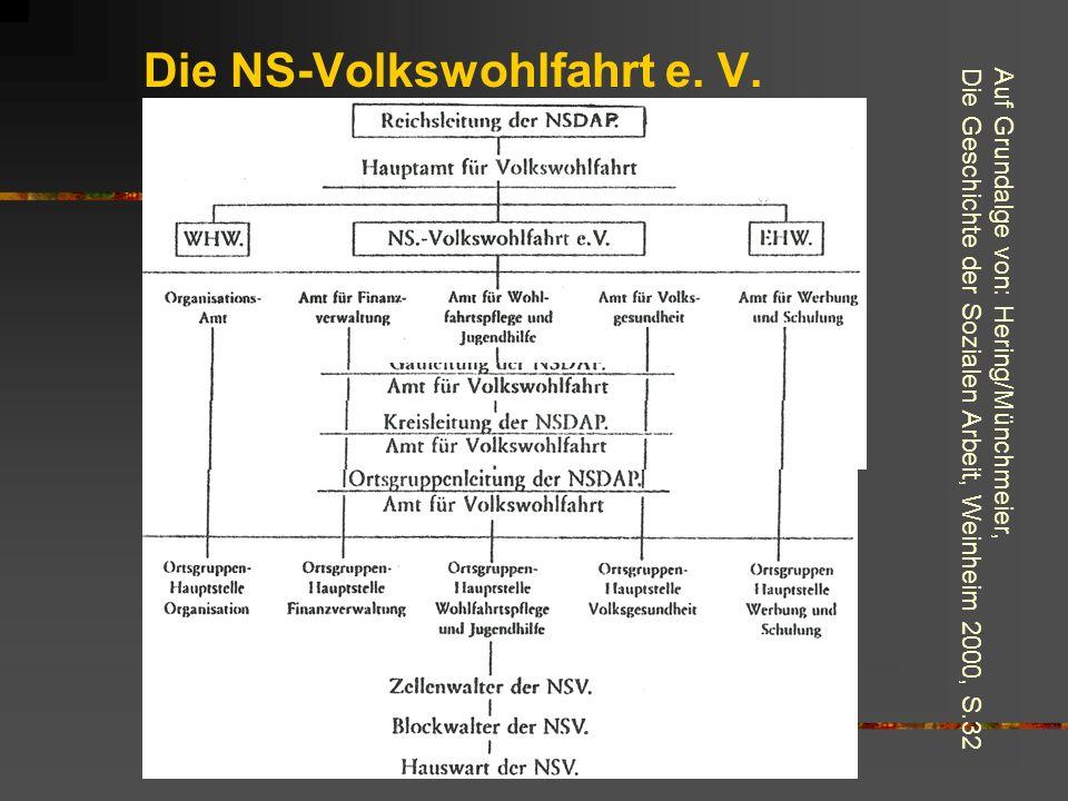 Die NS-Volkswohlfahrt e. V.