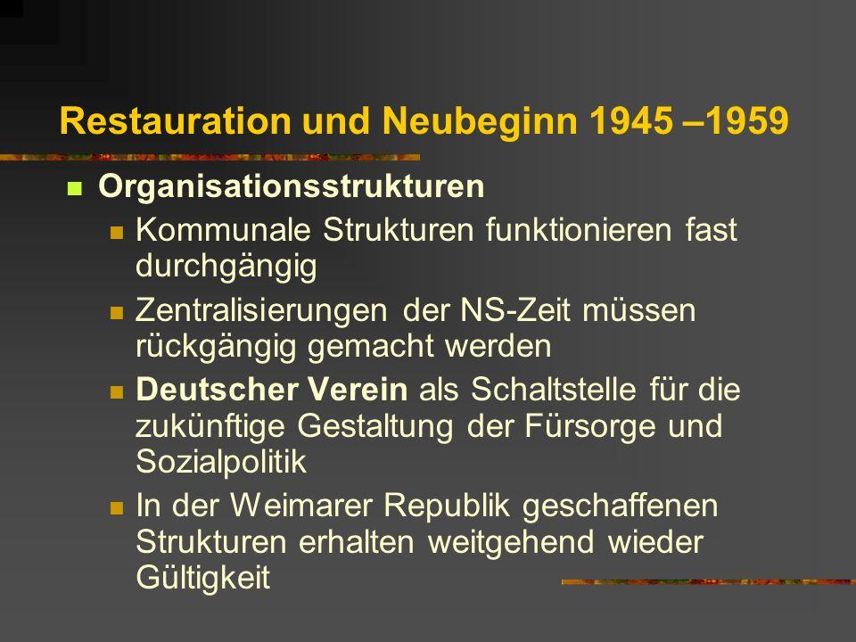 Restauration und Neubeginn 1945 –1959