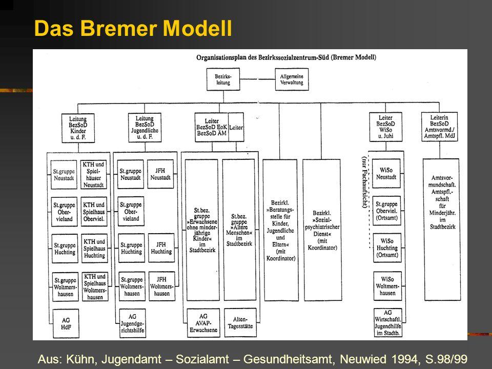 Das Bremer Modell Aus: Kühn, Jugendamt – Sozialamt – Gesundheitsamt, Neuwied 1994, S.98/99