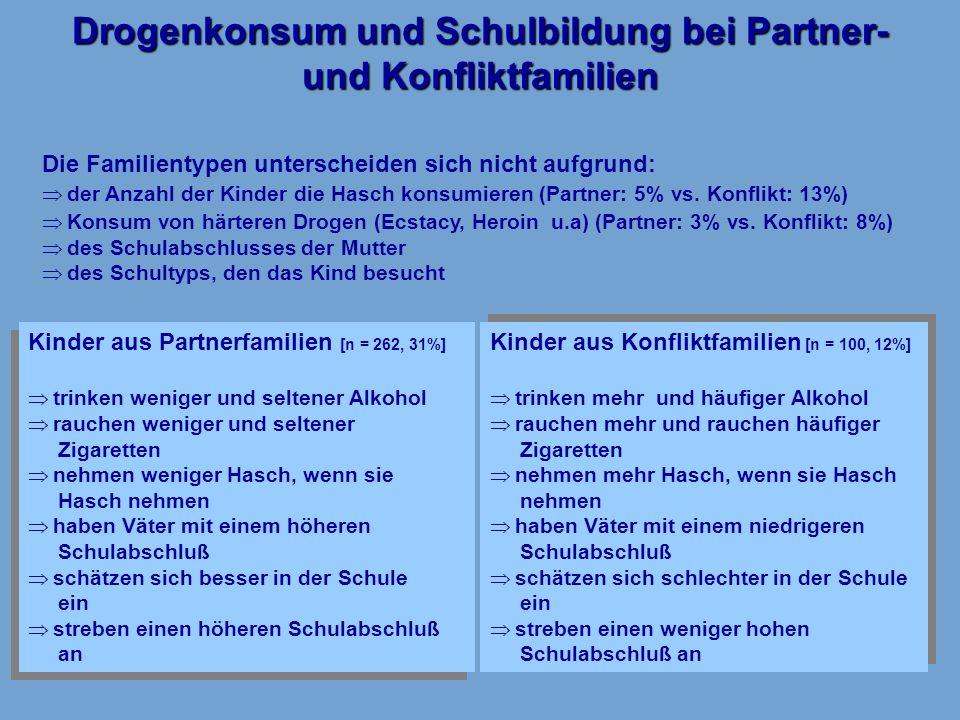 Drogenkonsum und Schulbildung bei Partner- und Konfliktfamilien