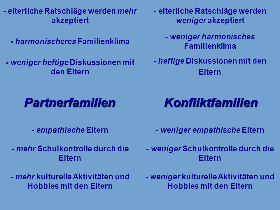 Partnerfamilien Konfliktfamilien