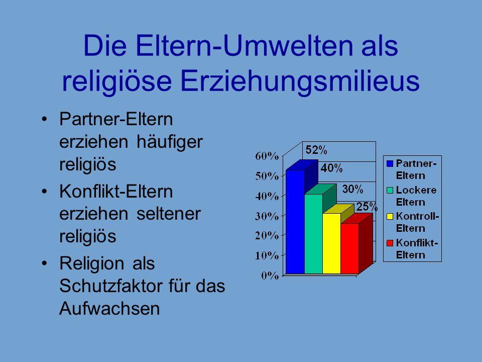 Die Eltern-Umwelten als religiöse Erziehungsmilieus