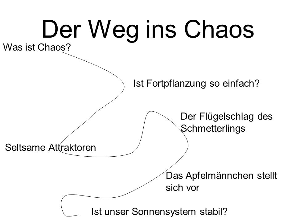 Der Weg ins Chaos Was ist Chaos Ist Fortpflanzung so einfach