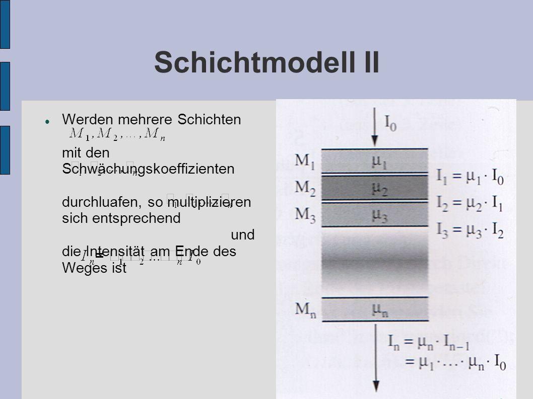 Schichtmodell II