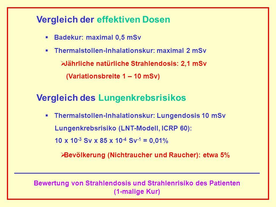 Bewertung von Strahlendosis und Strahlenrisiko des Patienten