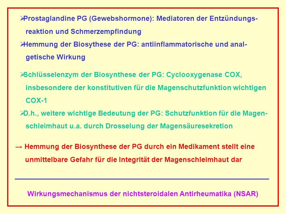 Wirkungsmechanismus der nichtsteroidalen Antirheumatika (NSAR)