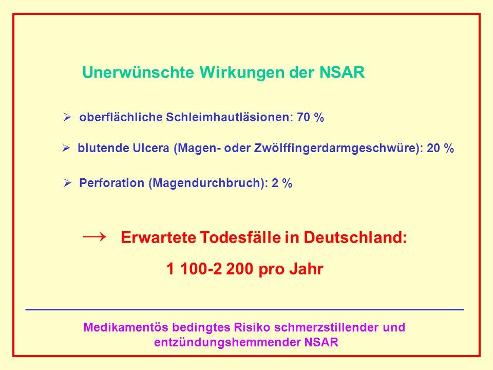 → Erwartete Todesfälle in Deutschland: