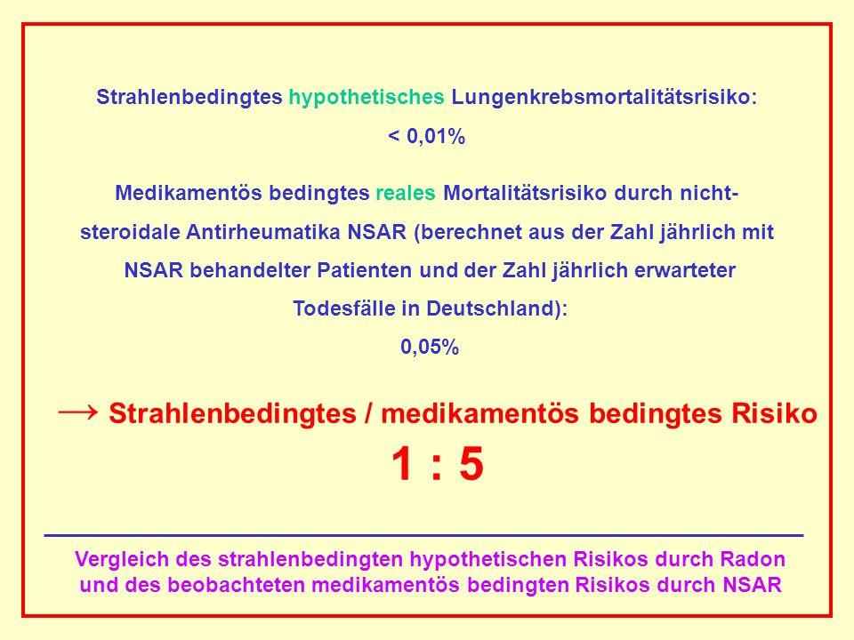 → Strahlenbedingtes / medikamentös bedingtes Risiko 1 : 5