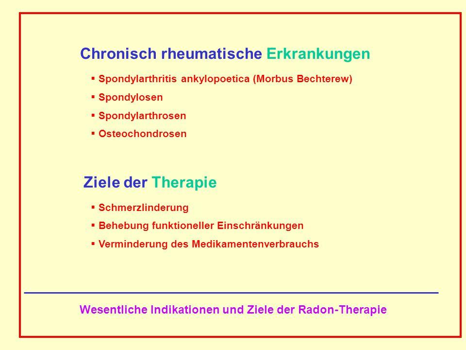 Wesentliche Indikationen und Ziele der Radon-Therapie