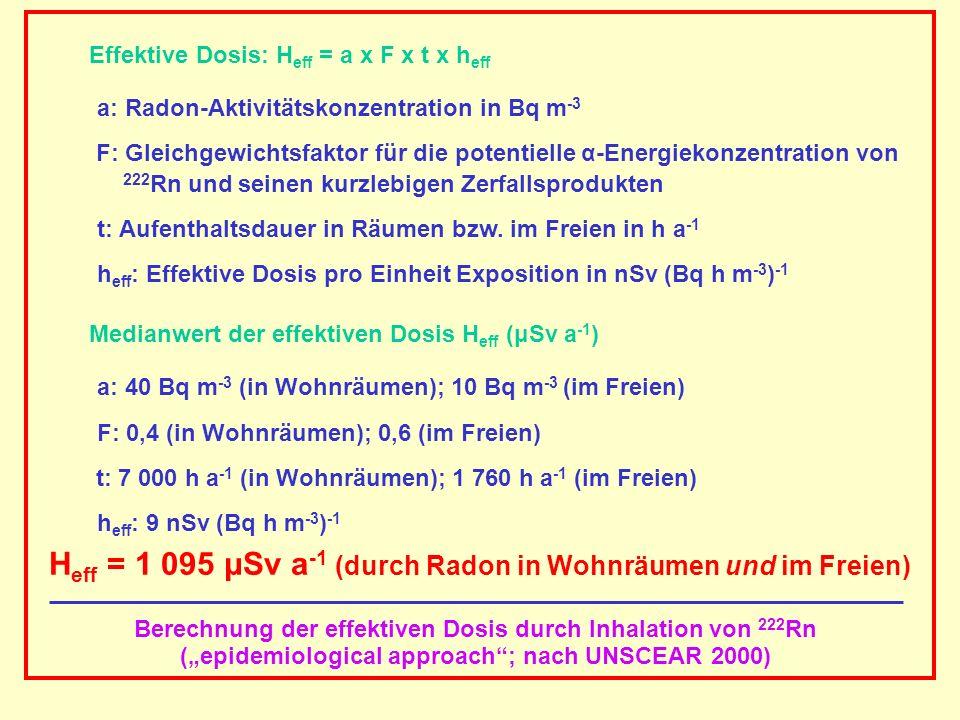 Heff = 1 095 μSv a-1 (durch Radon in Wohnräumen und im Freien)