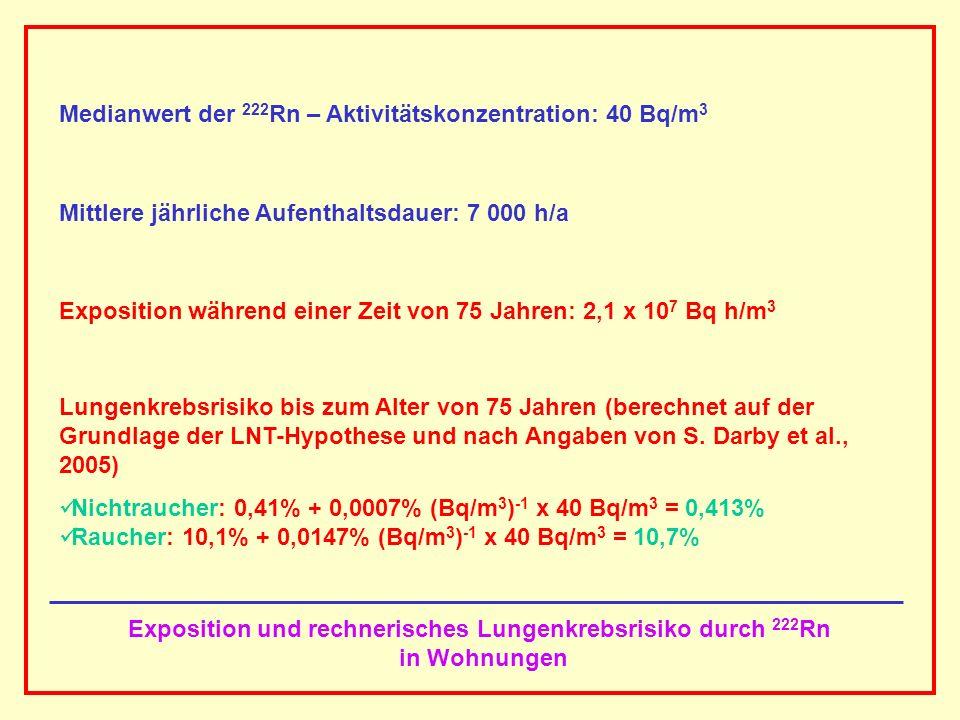 Exposition und rechnerisches Lungenkrebsrisiko durch 222Rn