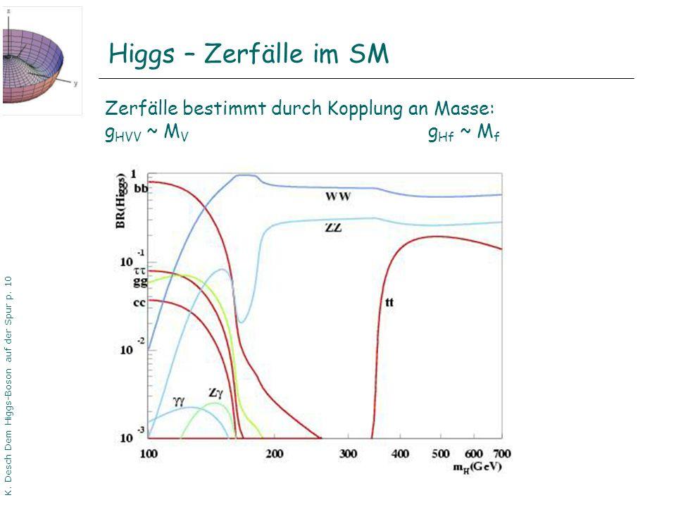 K. Desch Dem Higgs-Boson auf der Spur p. 10