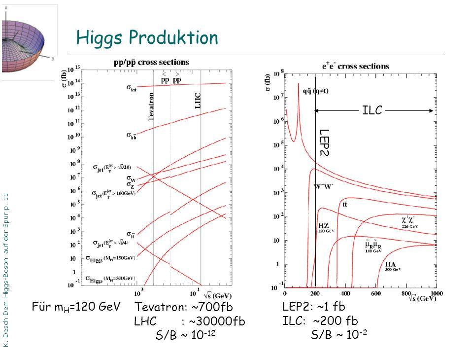 K. Desch Dem Higgs-Boson auf der Spur p. 11