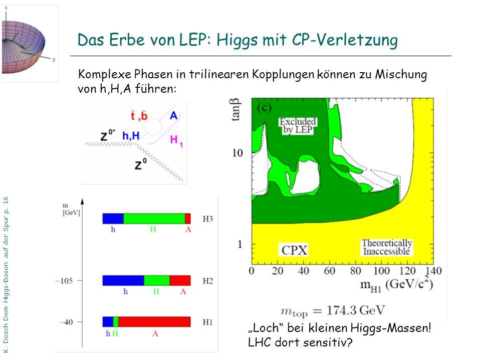 Das Erbe von LEP: Higgs mit CP-Verletzung