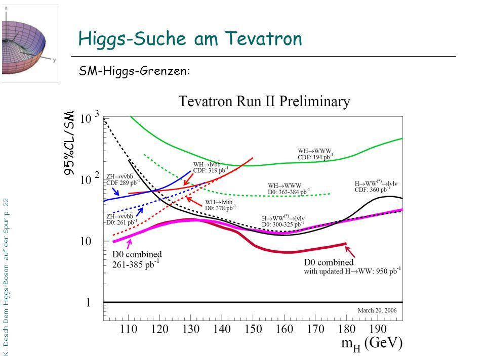 Higgs-Suche am Tevatron