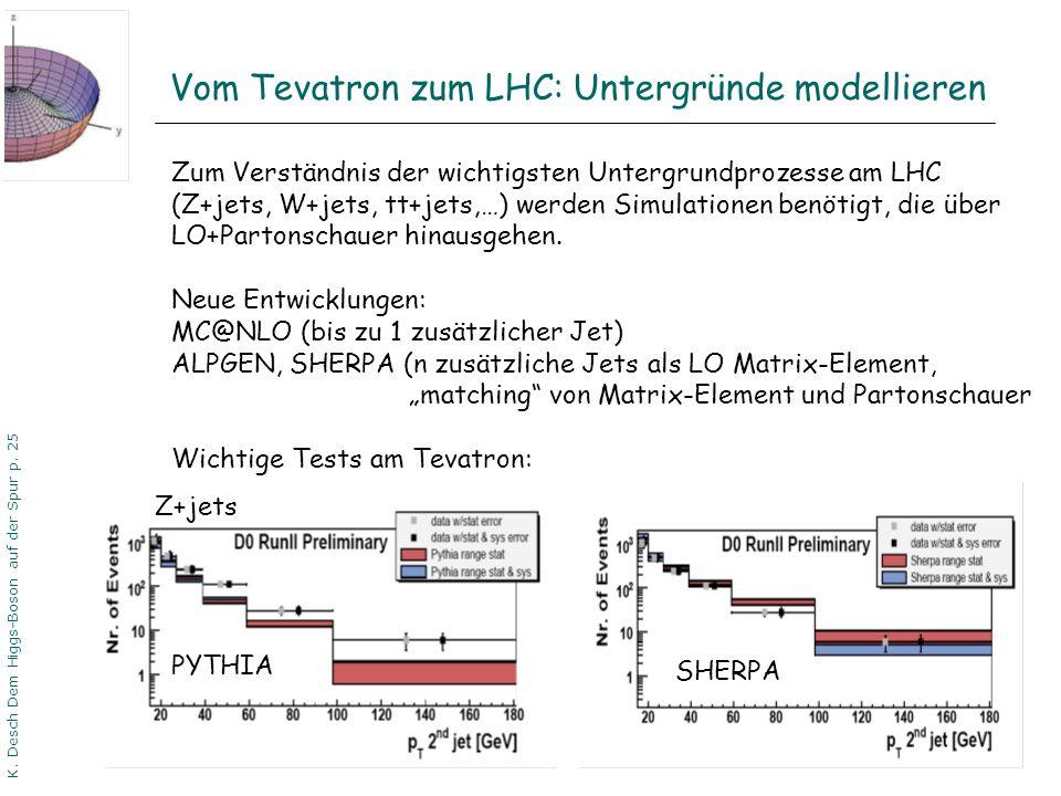 Vom Tevatron zum LHC: Untergründe modellieren